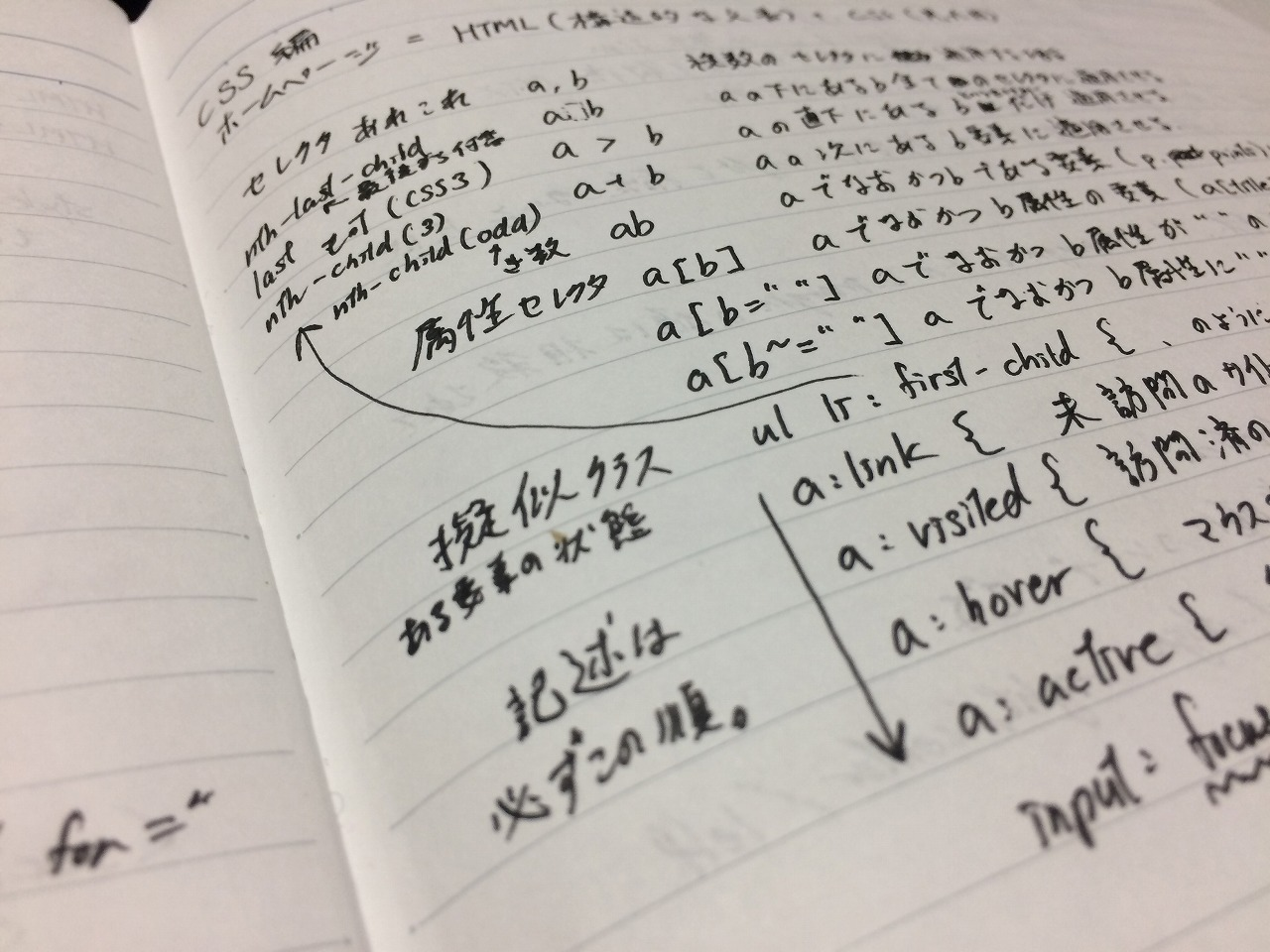 WordPressサイト作成、勉強ノート