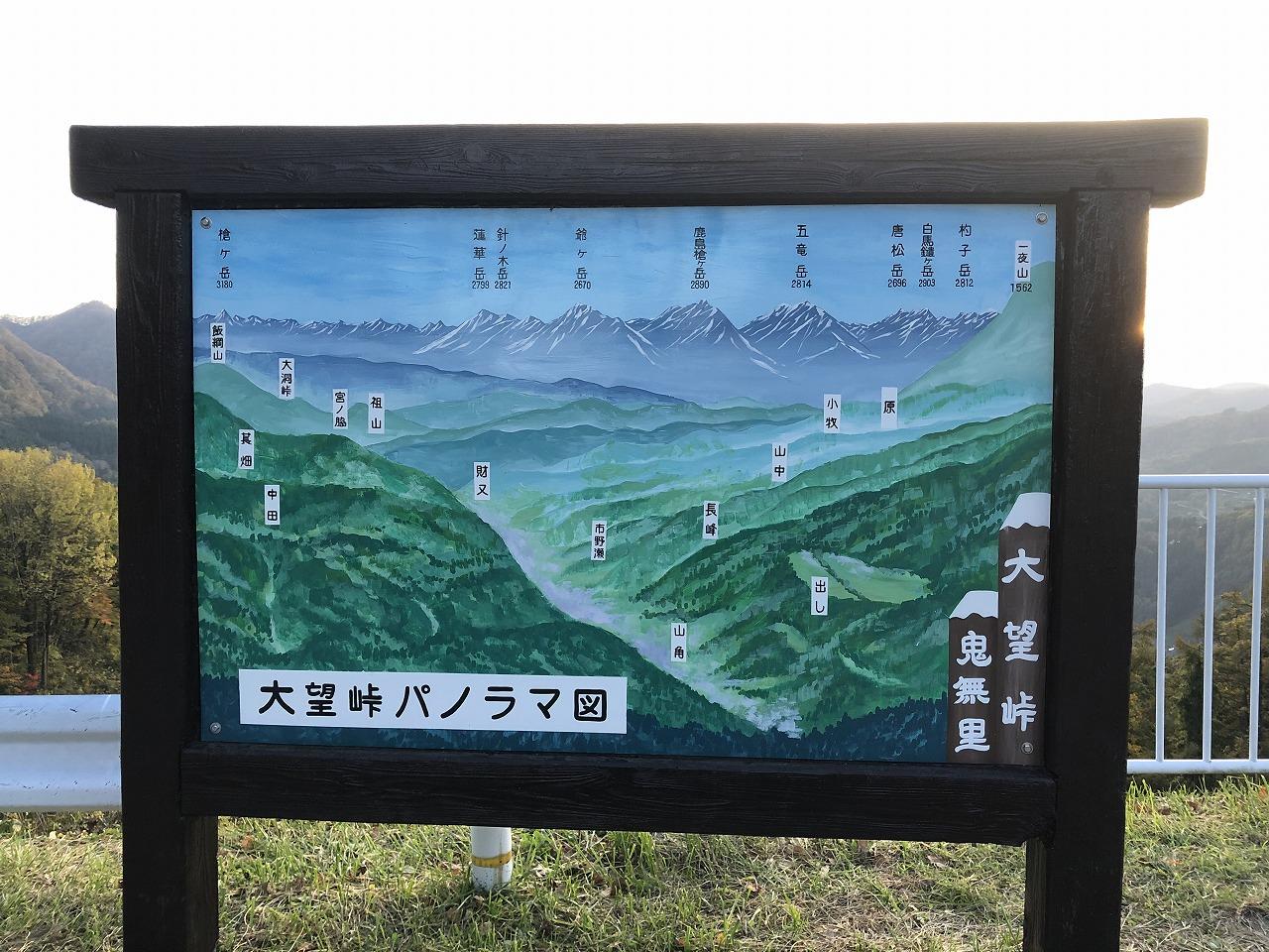 大望峠パノラマ図