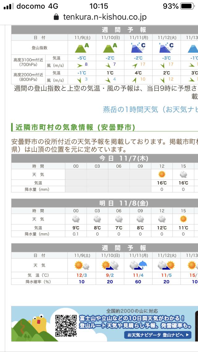 燕岳天気予報
