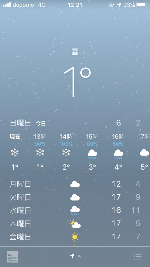 とんでもなく寒い。