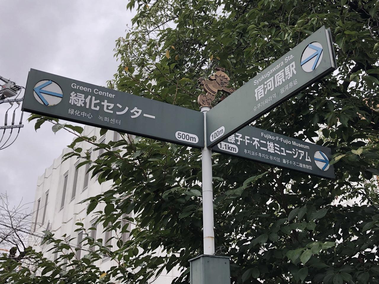 道標に藤子キャラが!