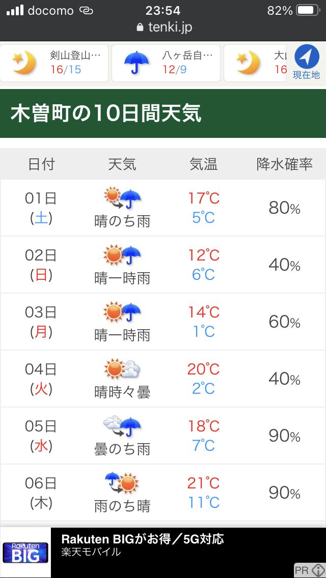 木曽町天気予報
